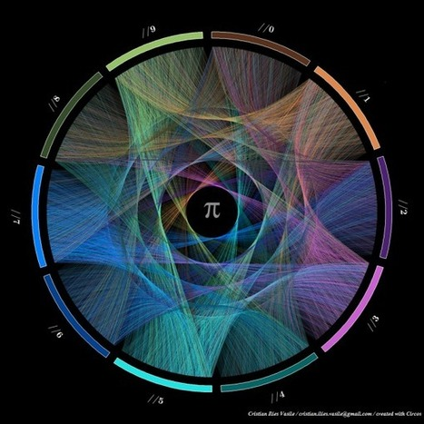 The Art of Pi - A Colorful Data Visualization - Visual News | cartography | Scoop.it