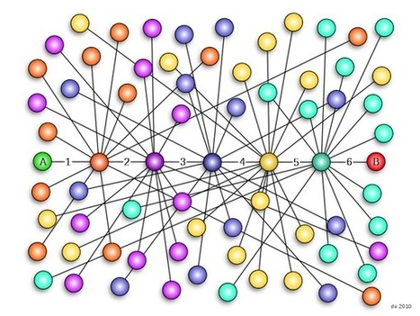 How Networks Are Revolutionizing Scientific (and Maybe Human) Thought | networks and network weaving | Scoop.it