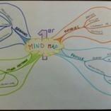 Construisez Votre Premier Mind Map Pas à Pas. | Medic'All Maps | Scoop.it