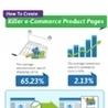 e-Marketing & e-Commerce -> Etudes et chiffres-clés