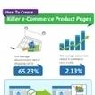 Infographie : Comment améliorer le taux de conversion de votre site | Web Marketing Magazine | Scoop.it