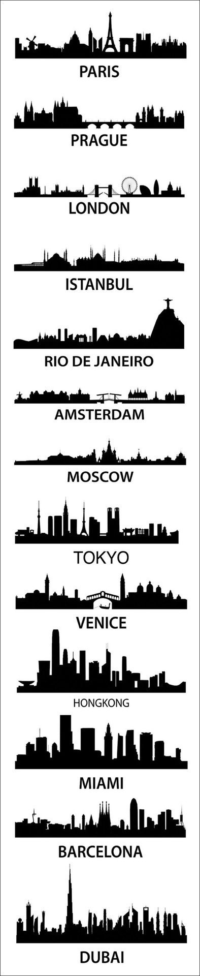 Iconic Skylines | Geography Education | Globicate - Global Education for a New Generation | Scoop.it