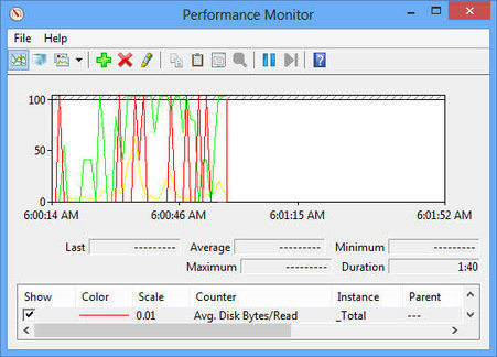 "How to Use Windows 8 Performance Monitor to Analyse Your System Performance | Veille Techno et Informatique ""Autrement"" 