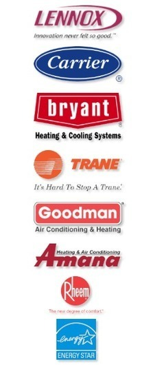 furnace repair des moines | Home Improvement | Scoop.it