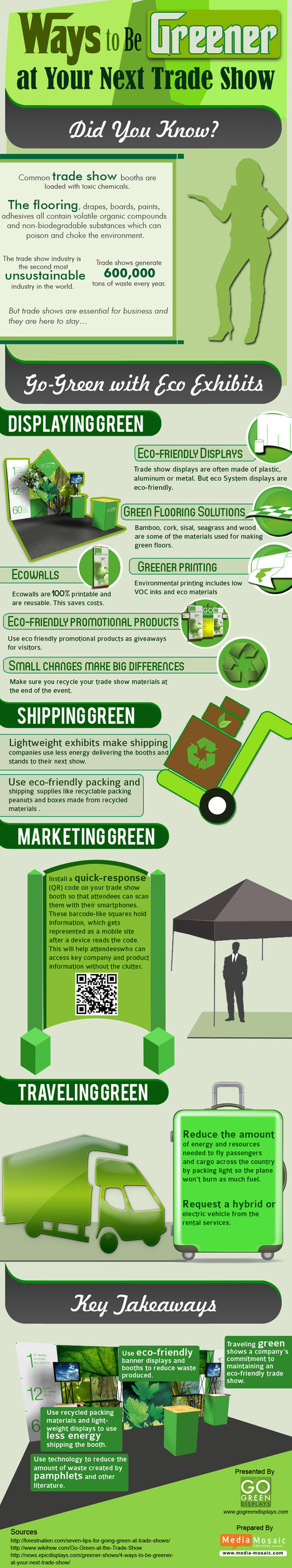 Ways to Be Greener at Your Next Trade Show [Infographic] | Trade Shows | Scoop.it