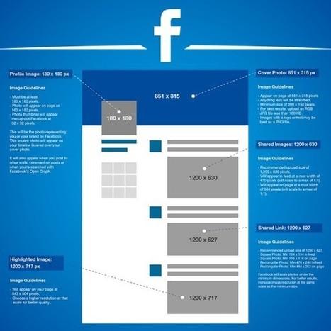 Guide 2016 de la taille des images sur les réseaux sociaux | socioquid.fr | Scoop.it