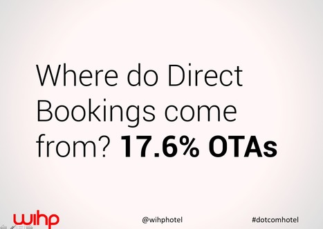 """A """"war"""" on OTAs, are hotels biting the hand that feeds them? 
