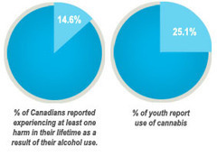 Canadian Drug Crisis - Facts you need to know! | Addictive behavior, inspiration and recovery | Scoop.it