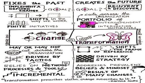 Transformation And Change - What's the Difference? | Business change | Scoop.it