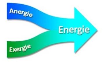 Energie › Transition énergétique : et si on se trompait de question ?   Solutions locales   Scoop.it