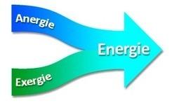 Energie › Transition énergétique : et si on se trompait de question ? › GreenIT.fr | Histoire de plombier | Scoop.it