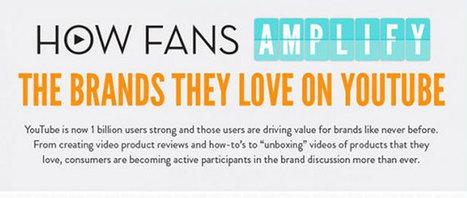 Come i fan amplificano i brand che amano su YouTube [INFOGRAFICA] | Socially | Scoop.it