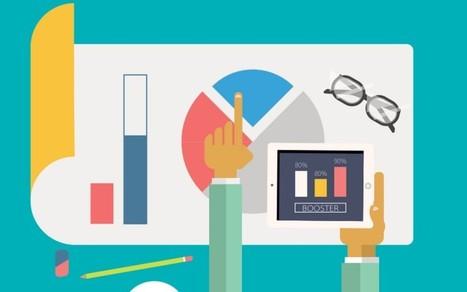 [Tutoriel] Comment gérer des projets collaboratifs | Applications éducatives & tablettes tactiles | Scoop.it