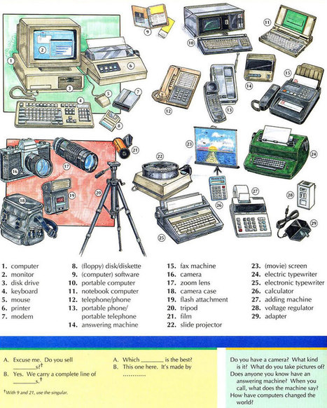 Computers telephones and cameras vocabulary | online resources | Scoop.it