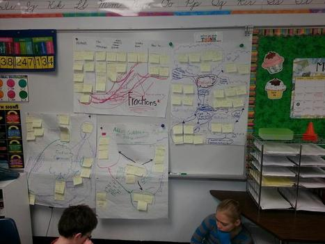 Twitter / SLCSSalem: 5th grade visible thinking ... | Cultures of Thinking | Scoop.it