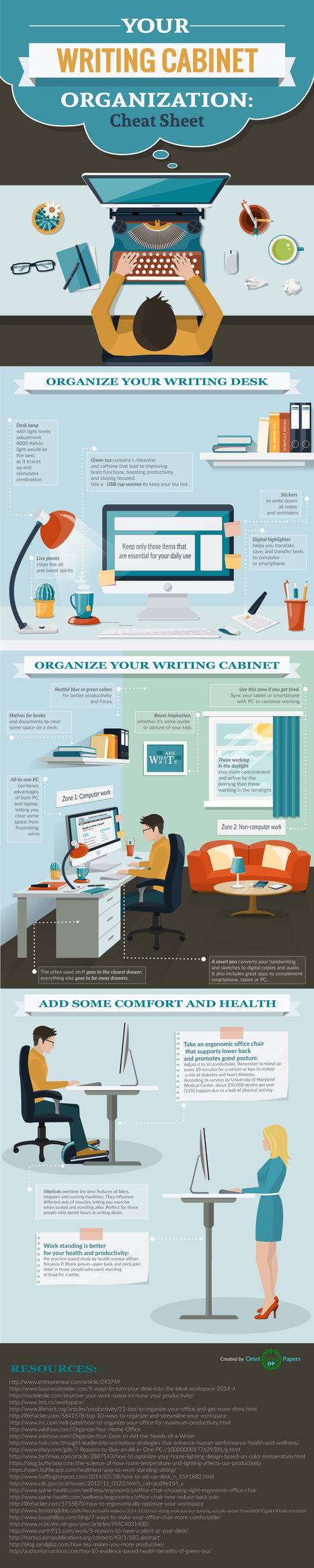 Ways to Organize Your Home Writing Cabinet (Infographic) — Omnipapers.com | All Things Bookish: All about books, all the time | Scoop.it