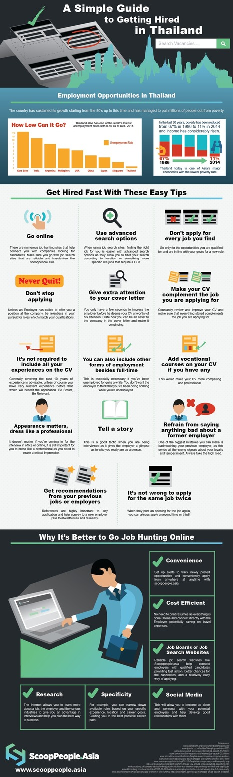 A Simple Guide to Getting Hired in Thailand | Infographics | Scoop.it