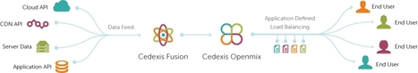 Cedexis announces Fusion: Makes Big Data Actionable To Improve Website And Content Delivery | CDN Breakthroughs | Scoop.it