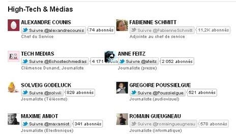 Pourquoi Twitter peut-il être un outil efficace pour les RP ? | Guide Social Media | L'innovation de la communication | Scoop.it
