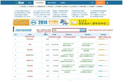 How To Start An Effective Chinese SEO Campaign For Baidu | get with it | Scoop.it