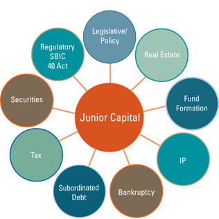 Caveat Loans | Loans & Finance | Scoop.it
