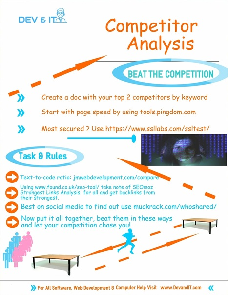 Competitor Analysis | Information Technology Blog | How to improve Trading and Investments | Scoop.it