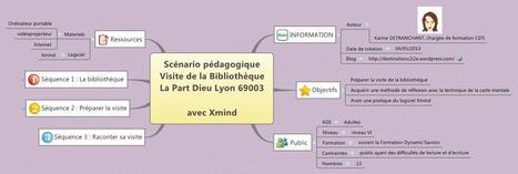 Carte mentale d'un scénario pédagogique (le même) avec Xmind | Carte mentale et pédagogie | Scoop.it