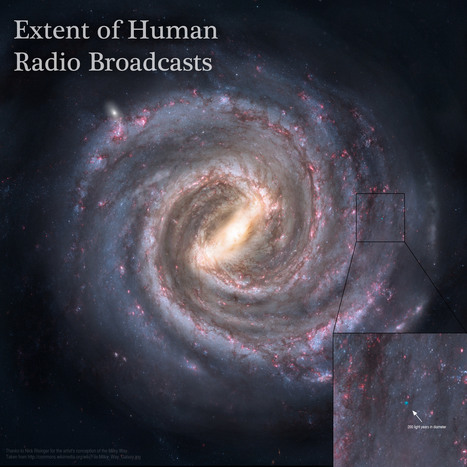 This is how far human radio broadcasts have reached into the galaxy | Général | Scoop.it