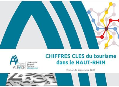 Chiffres clés du tourisme dans le HAUT-RHIN | Clicalsace | Le site www.clicalsace.com | Scoop.it