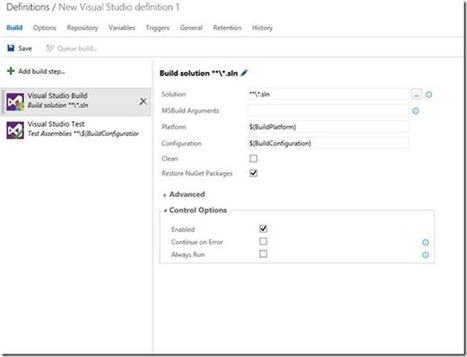 Testing in Continuous Integration and Continuous Deployment Workflows | Visual Studio ALM | Scoop.it