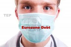 Eurozone epidemic meltdown: Spain in emergency crisis, Danish banksdowngraded   2012 meltdown   Scoop.it