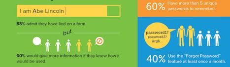 [Infographie] 86% des internautes tentés de quitter un site lors de l'inscription   CommunityManagementActus   Scoop.it