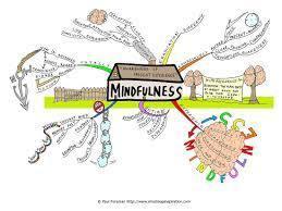 Las 5 habilidades del mindfulness para el liderazgo | Mindful Leadership & Intercultural Communication | Scoop.it