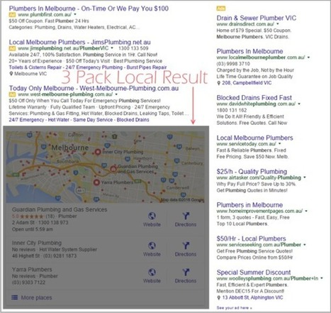 SEO for Local Businesses in 2016: Key Trends and Tips | Social Media, SEO, Mobile, Digital Marketing | Scoop.it