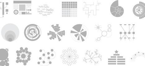 Visualization Trends from the Inaugural 'Information is Beautiful' Awards | visual data | Scoop.it
