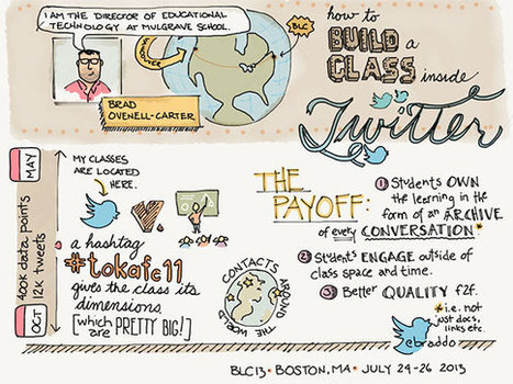 These Gorgeous iPad Notes Could Lead to the Paperless Classroom -- THE Journal | Curtin iPad User Group | Scoop.it