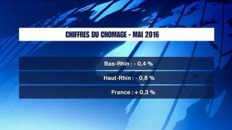 Chômage : -0,4% dans le Bas-Rhin, -0,8% dans le Haut-Rhin, -0,5% dans le Grand Est - France 3 Alsace | Alsace Actu | Scoop.it