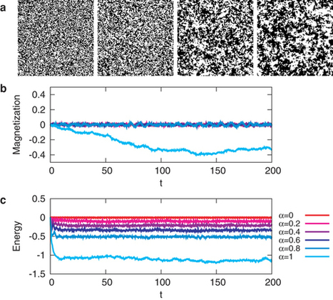 Chaotic Ising-like dynamics in traffic signals   Papers   Scoop.it
