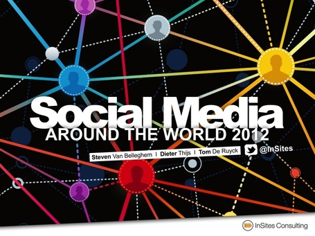 Important Findings about Social Media around the World in 2012 | Digital Presence Management for High-Tech Marketers | Scoop.it
