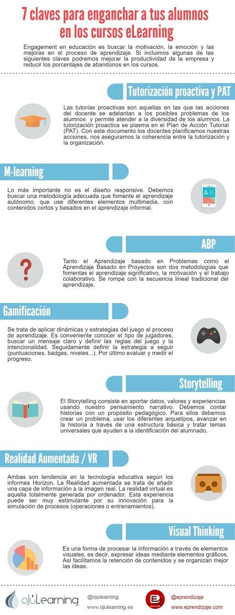 7 claves para enganchar a tus alumnos en eLearning #infografia #inforgaphic #education   Educacion, ecologia y TIC   Aprendizaje virtual   Scoop.it
