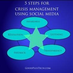 5 Steps for Crisis Management Using Social Media | Digital and Social | Scoop.it