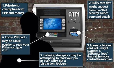 Five signs a cash machine has been tampered with by criminals   Information Security   Scoop.it