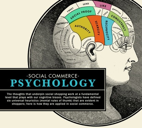 Social Commerce Psychology of Shopping [INFOGRAPHIC] | Neuro & Psycho Marketing | Scoop.it