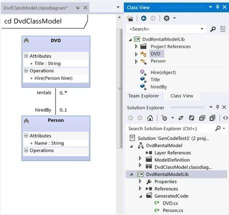How to: Generate Code from UML Class Diagrams | .NET Code Generation | Scoop.it