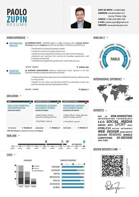 La mode du CV Infographie | Data Visualization & Infographics | Scoop.it
