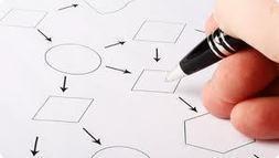 Los 7 pasos de la planeación estratégica | Orientar | Scoop.it