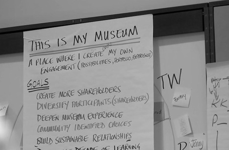 """Now Accepting Proposals: Round 3 of the Innovation Lab for Museums 