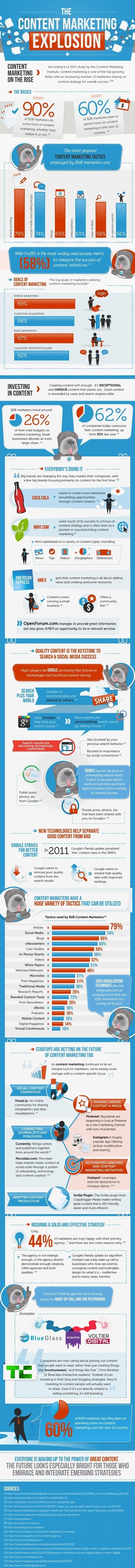 The Content Marketing Explosion & Importance of Reviews [Infographic & Marty Note] | BI Revolution | Scoop.it