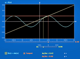 Single Variable Calculus   STEM Education models and innovations with Gaming   Scoop.it