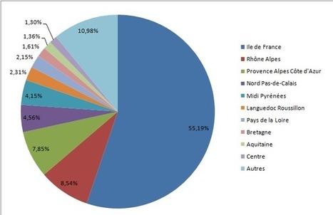 Les régions et les métiers de l'informatique qui recrutent le plus | SandyPims | Scoop.it